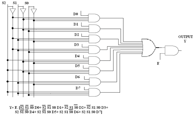 Superb 8 1 Multiplexer Circuit Diagram Wiring Diagram Data Wiring Database Rimengelartorg